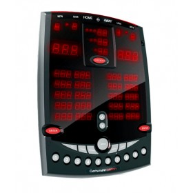 Electronic Darts Scorers